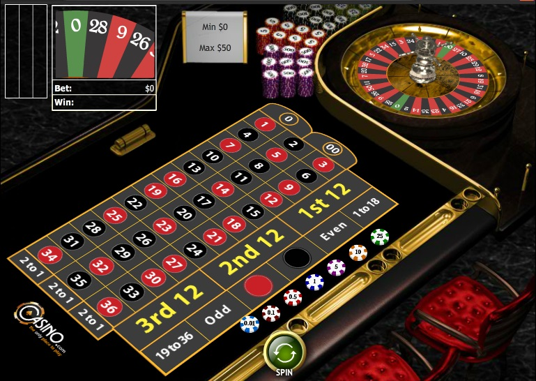 Best USA Online Gambling Sites For